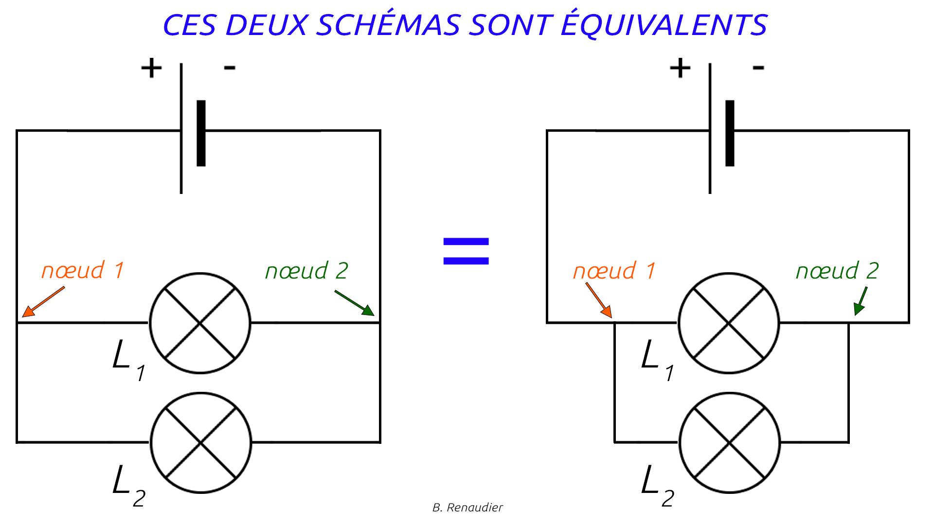 Equivalence de schémas en dérivation